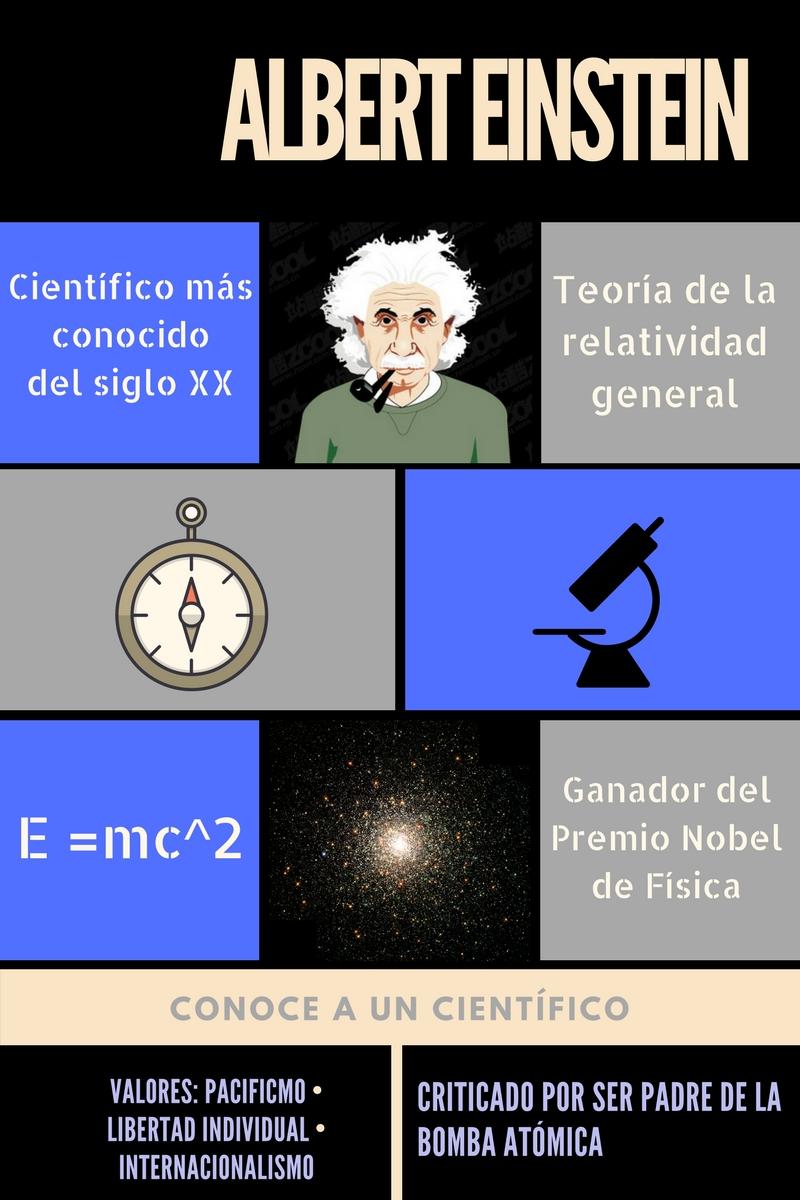 Albert Einstein(5)