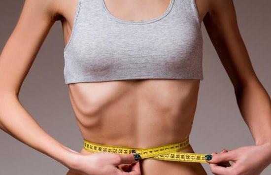 anorexia-bulimia